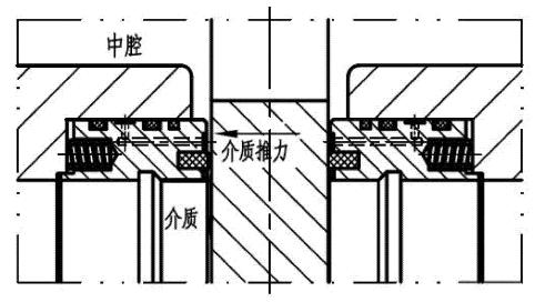 双阻塞双排放阀座结构
